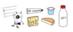 Quiz n°71 - la famille des produits laitiers