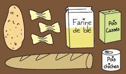La famille des céréales, pains, féculents