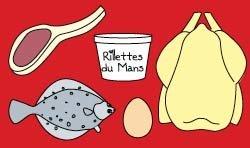 La famille des viandes, poissons, œufs