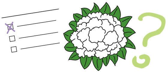 Quiz n°04 - le chou-fleur