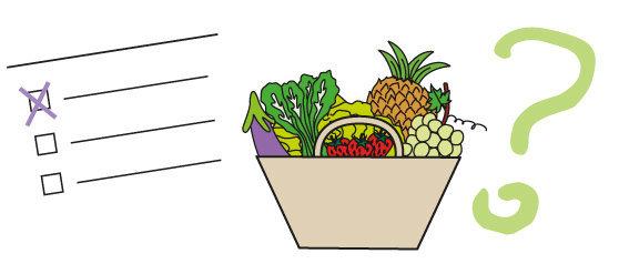 Quiz n°01 - le gaspillage alimentaire